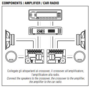 amplificator